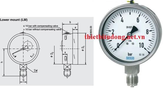 Những điều cần biết khi sử dụng đồng hồ đo áp suất