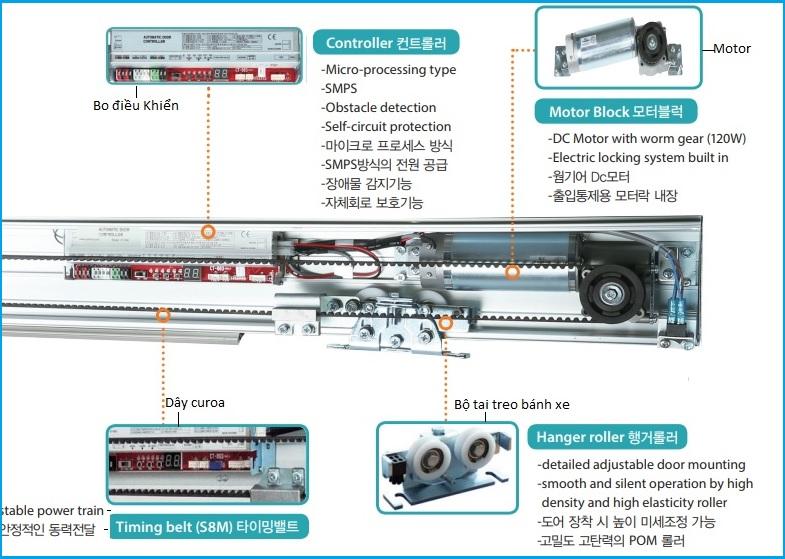 Cửa trượt tự động Hàn Quốc - HUTO