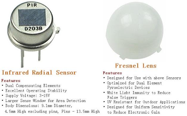 Ir sensor là gì?  Pir Sensor là gì?